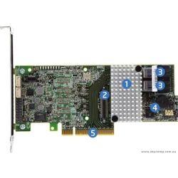 Intel 12Gb/s SAS, 6Gb/s SATA, LSI3108 ROC Mainstream Intelligent RAID 0, 1, 5, 10, 50, 60, x8 PCIe Gen3