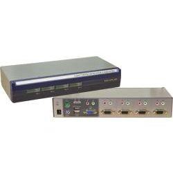 ServerLink 4-Port Combo KVM - VGA/USB/PS2/Audio with 4x 1.8m Cables